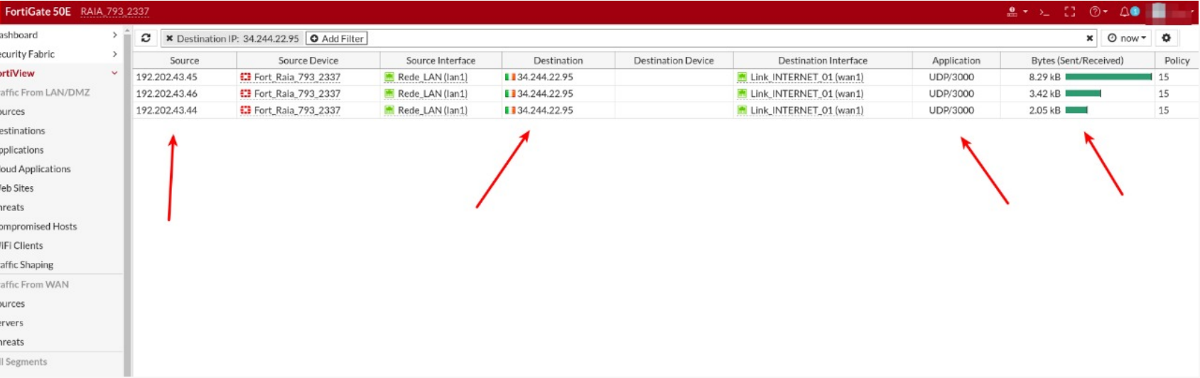 Configuring Fortinet for Spaces – Help Center