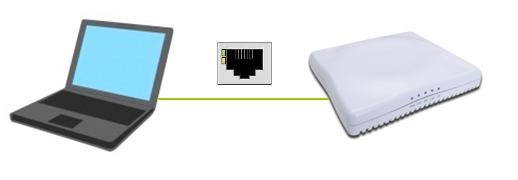 Ruckus Wireless (Standalone mode) – Help Center
